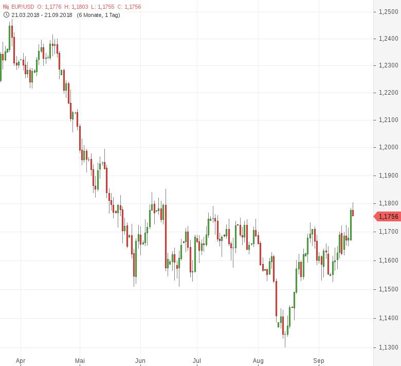 FX-Mittagsbericht-US-Dollar-konsolidiert-Wochenverluste-Tomke-Hansmann-GodmodeTrader.de-1