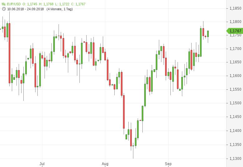 EUR-USD-Kurssprung-nach-Ifo-Index-Chartanalyse-Tomke-Hansmann-GodmodeTrader.de-1