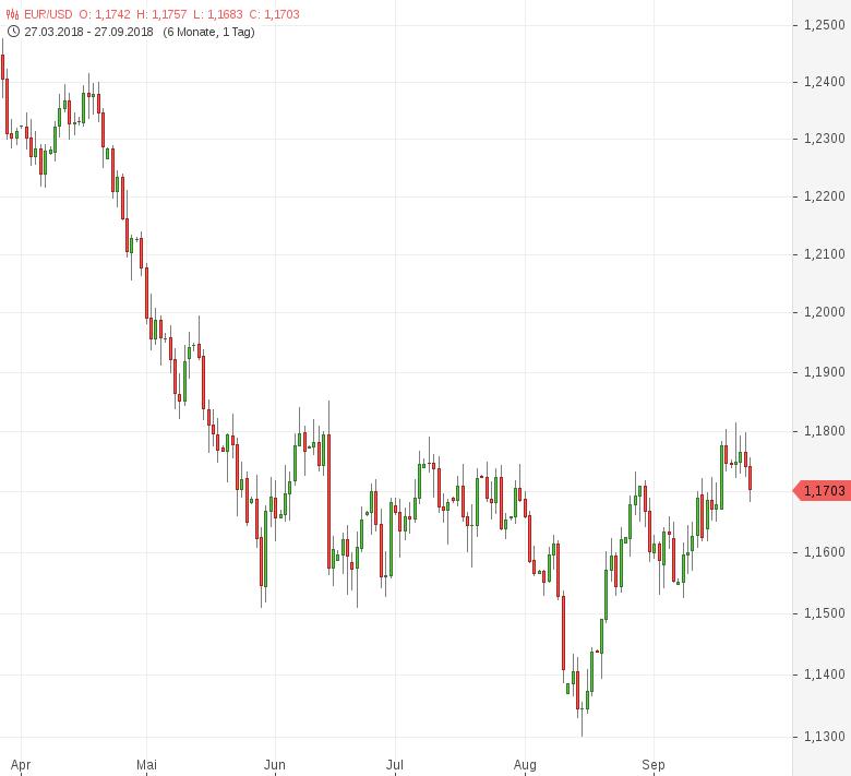 EUR-USD-fällt-nach-US-Zinserhöhung-zurück-Chartanalyse-Tomke-Hansmann-GodmodeTrader.de-1