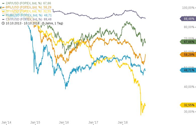 Währungspaare-im-Check-Dollar-bleibt-megastark-Kommentar-Oliver-Baron-GodmodeTrader.de-4