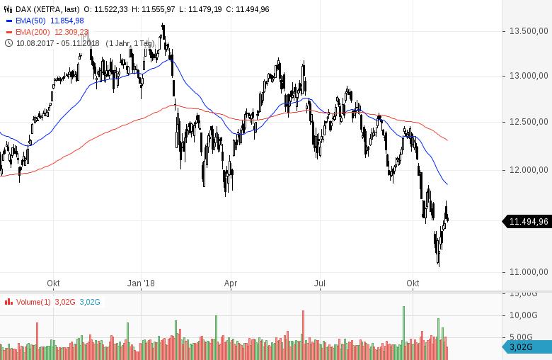 Wirtschaftlicher-Abschwung-Was-wird-aus-dem-DAX-Kommentar-Clemens-Schmale-GodmodeTrader.de-1