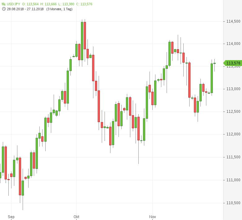 USD-JPY-Verbraucherpreise-überraschen-Chartanalyse-Tomke-Hansmann-GodmodeTrader.de-1