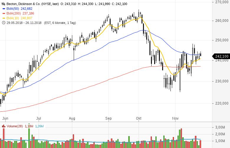 Top-Buzz-General-Motors-Scana-Rockwell-Collins-hohe-Aufmerksamkeit-bei-diesen-Aktien-aus-den-USA-Kommentar-GodmodeTrader-Team-GodmodeTrader.de-5