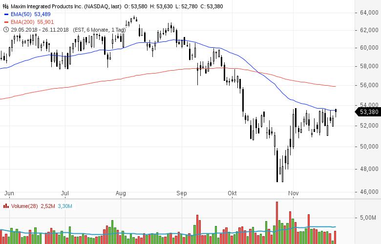 Top-Buzz-General-Motors-Scana-Rockwell-Collins-hohe-Aufmerksamkeit-bei-diesen-Aktien-aus-den-USA-Kommentar-GodmodeTrader-Team-GodmodeTrader.de-8