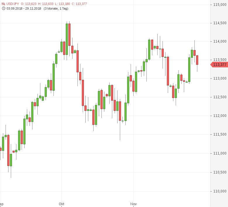 USD-JPY-Einzelhandelsumsätze-überraschend-stark-Chartanalyse-Tomke-Hansmann-GodmodeTrader.de-1