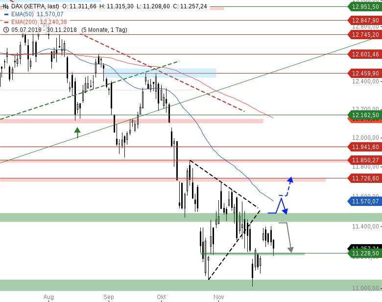 Market-Chartcheck-Massive-Gap-Ups-in-den-Indizes-Chartanalyse-Armin-Hecktor-GodmodeTrader.de-1