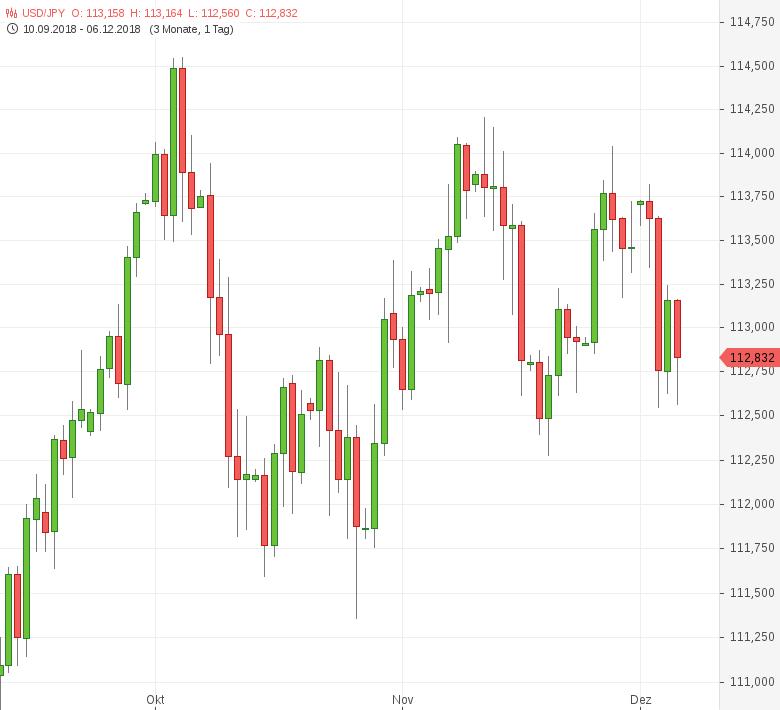 USD-JPY-Stimmung-in-der-japanischen-Industrie-eingetrübt-Chartanalyse-Tomke-Hansmann-GodmodeTrader.de-1