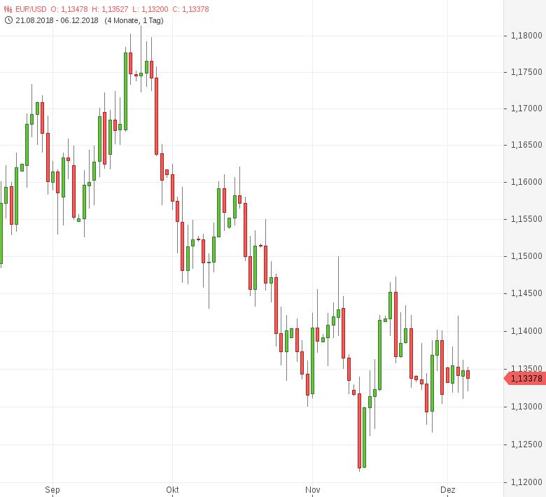 FX-Mittagsbericht-US-Dollar-kommt-kaum-von-der-Stelle-Tomke-Hansmann-GodmodeTrader.de-1