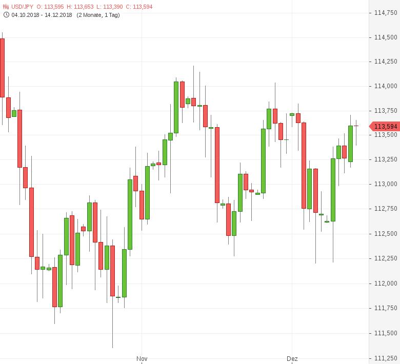 USD-JPY-Lichtblick-im-Tankan-Index-Chartanalyse-Tomke-Hansmann-GodmodeTrader.de-1
