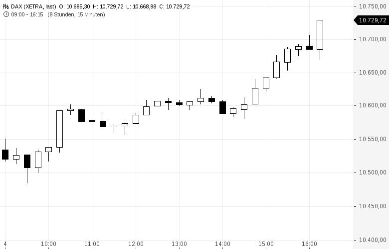 US-Notenbankchef-Jerome-Powell-schießt-den-Markt-in-die-Stratosphäre-Kommentar-Oliver-Baron-GodmodeTrader.de-1