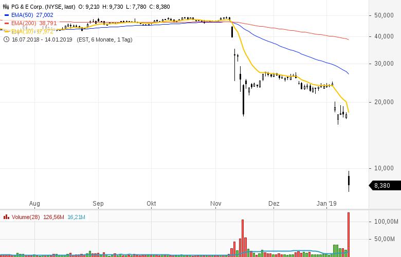 Top-Buzz-Lululemon-athletica-Constellation-Brands-Newmont-Mining-diese-10-Aktien-aus-den-USA-stehen-heute-im-Fokus-der-Marktteilnehmer-Kommentar-GodmodeTrader-Team-GodmodeTrader.de-4