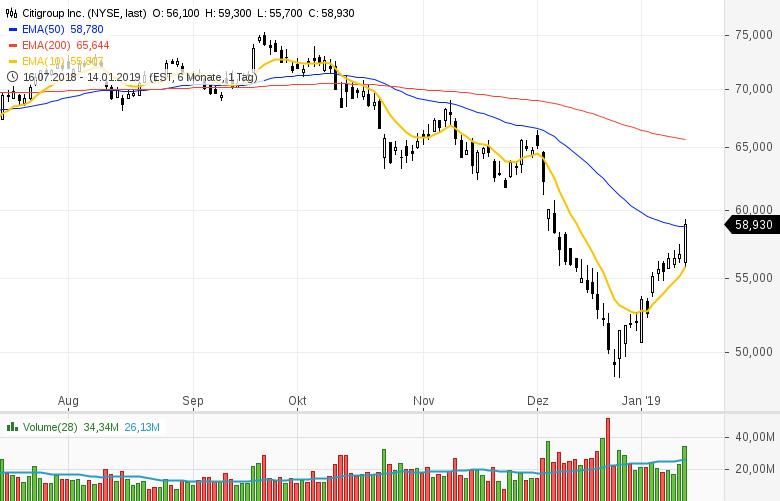 Top-Buzz-Lululemon-athletica-Constellation-Brands-Newmont-Mining-diese-10-Aktien-aus-den-USA-stehen-heute-im-Fokus-der-Marktteilnehmer-Kommentar-GodmodeTrader-Team-GodmodeTrader.de-9