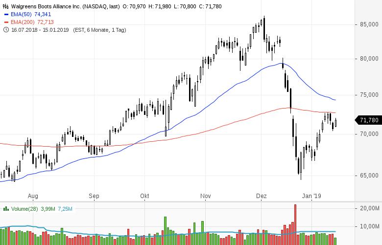 Top-Buzz-Arconic-UnitedHealth-JPMorgan-Chase-diese-US-Aktien-stehen-heute-im-Fokus-der-Anleger-Kommentar-GodmodeTrader-Team-GodmodeTrader.de-6