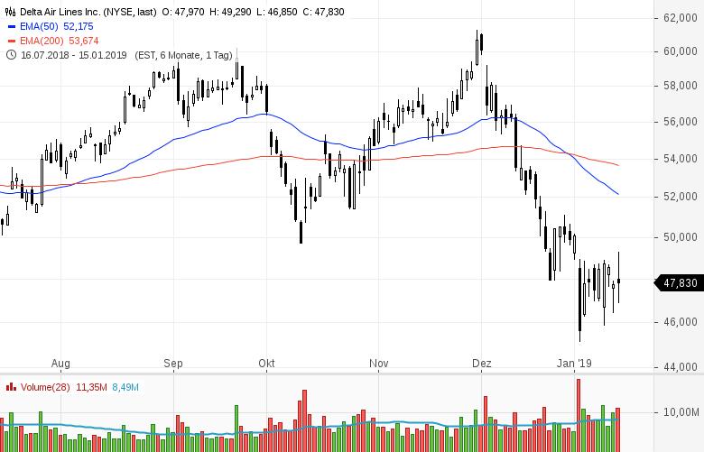 Top-Buzz-Arconic-UnitedHealth-JPMorgan-Chase-diese-US-Aktien-stehen-heute-im-Fokus-der-Anleger-Kommentar-GodmodeTrader-Team-GodmodeTrader.de-9