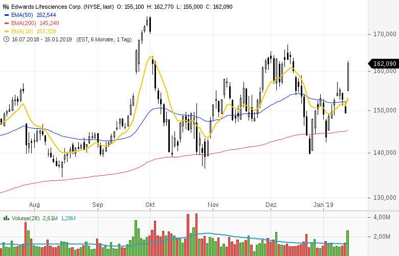 Top-Buzz-Arconic-UnitedHealth-JPMorgan-Chase-diese-US-Aktien-stehen-heute-im-Fokus-der-Anleger-Kommentar-GodmodeTrader-Team-GodmodeTrader.de-10