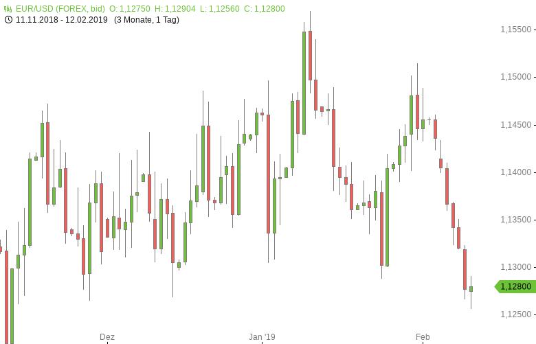 FX-Mittagsbericht-US-Dollar-erklimmt-frisches-2019er-Hoch-Tomke-Hansmann-GodmodeTrader.de-1