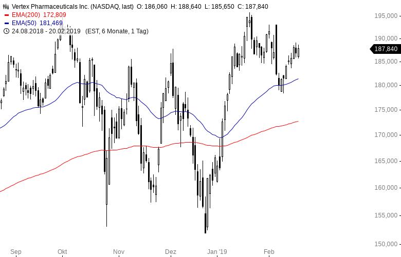 Diese-Aktien-hat-der-erfolgreichste-Quant-Hedgefonds-Kommentar-Oliver-Baron-GodmodeTrader.de-10