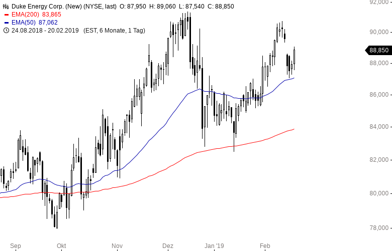 Diese-Aktien-hat-der-erfolgreichste-Quant-Hedgefonds-Kommentar-Oliver-Baron-GodmodeTrader.de-11
