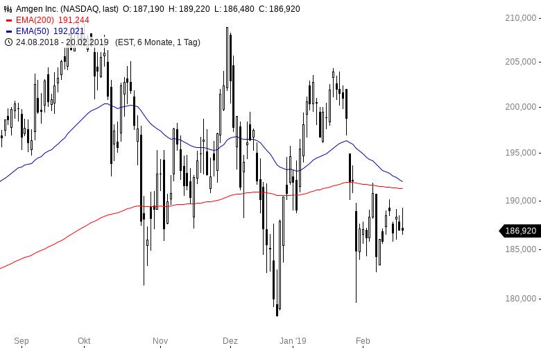 Diese-Aktien-hat-der-erfolgreichste-Quant-Hedgefonds-Kommentar-Oliver-Baron-GodmodeTrader.de-12
