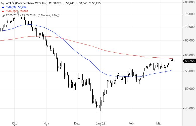 Die-etwas-anderen-Öl-Aktien-Dieser-spezielle-Sektor-ist-interessant-Kommentar-Clemens-Schmale-GodmodeTrader.de-1