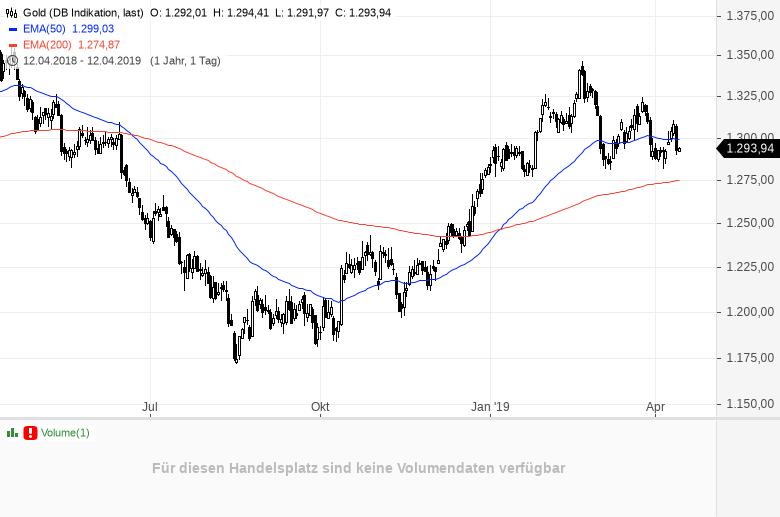 GOLD-und-die-Zentralbanken-Wer-kauft-da-und-warum-Kommentar-Clemens-Schmale-GodmodeTrader.de-1