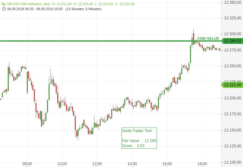 Diese-Trading-Signale-waren-bisher-Instis-vorbehalten-Kommentar-Jakob-Penndorf-GodmodeTrader.de-2