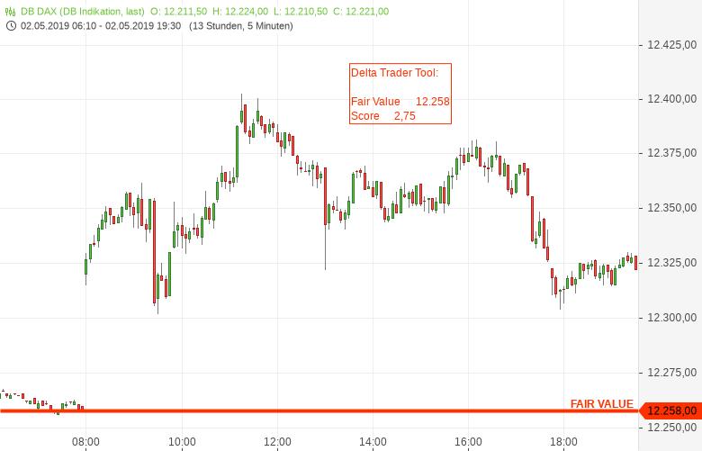 Diese-Trading-Signale-waren-bisher-Instis-vorbehalten-Kommentar-Jakob-Penndorf-GodmodeTrader.de-3