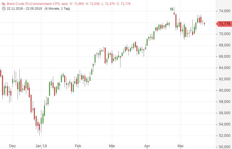 Morgan-Stanley-sieht-Ölpreispotenzial-von-bis-zu-10-Dollar-Barrel-Bernd-Lammert-GodmodeTrader.de-1