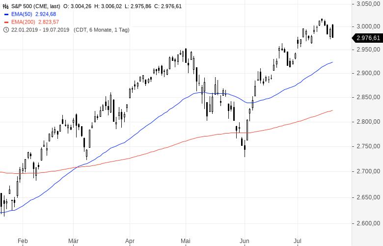 Weltwirtschaft-So-schlecht-sah-es-seit-der-Finanzkrise-nicht-mehr-aus-Kommentar-Clemens-Schmale-GodmodeTrader.de-1