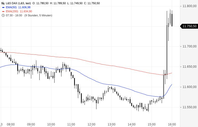 Handelskonflikt-News-lassen-Aktien-explodieren-Gold-bricht-dramatisch-ein-Chartanalyse-Oliver-Baron-GodmodeTrader.de-1