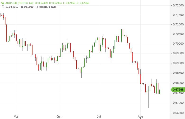 """AUD/USD: """"Aussie"""" legt nach Arbeitsmarktbericht zu"""