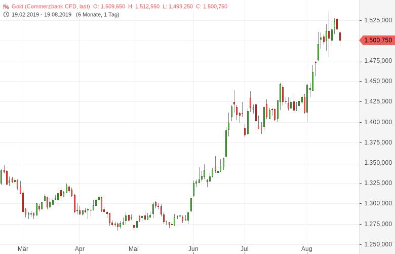 Warum-Gold-Silber-vor-Preisexplosionen-stehen-Bernd-Lammert-GodmodeTrader.de-2