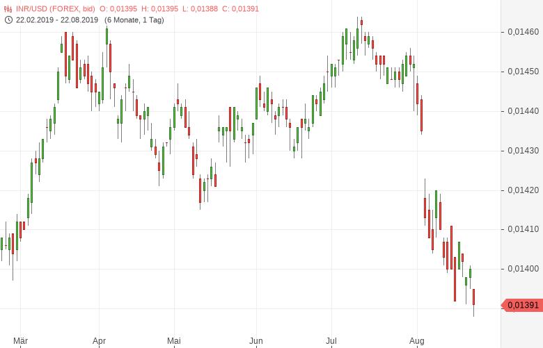 Notenbank-Indonesiens-setzt-ihren-Zinssenkungskurs-fort-Bernd-Lammert-GodmodeTrader.de-1