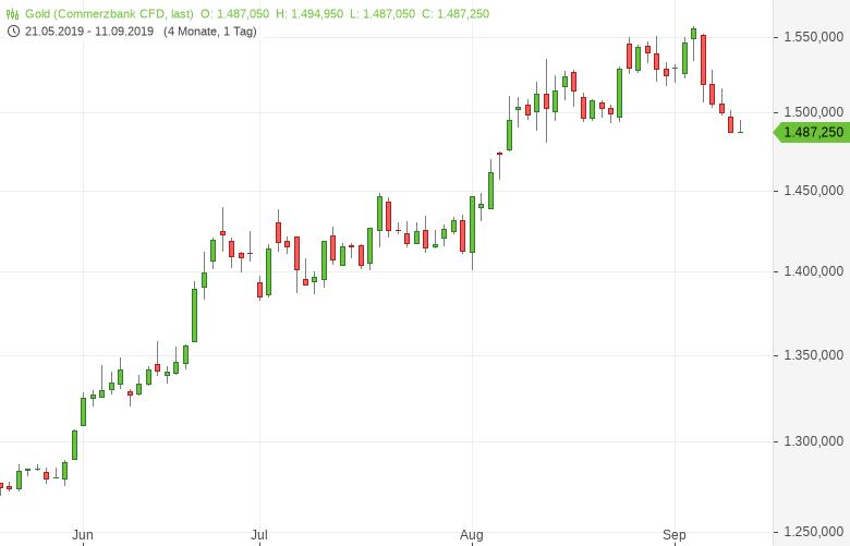 Gold-stabilisiert-sich-vor-EZB-Sitzung-Tomke-Hansmann-GodmodeTrader.de-1