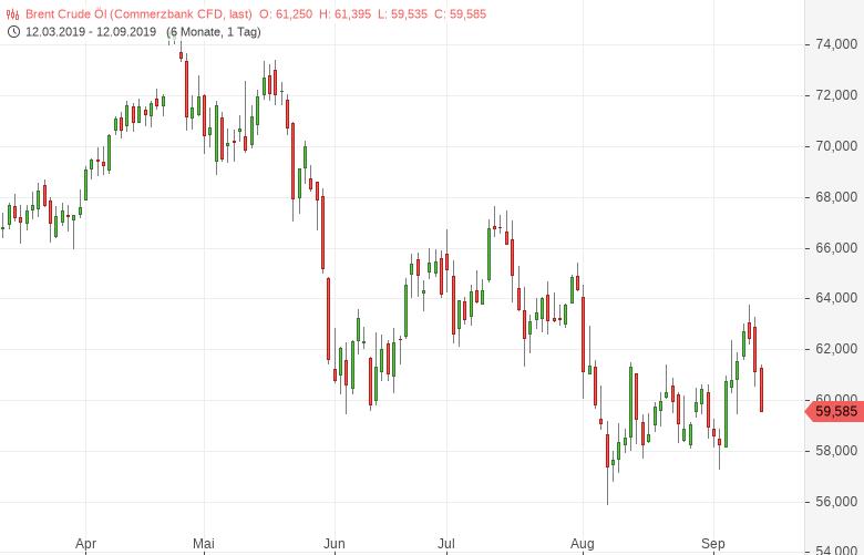 IEA-warnt-OPEC-vor-massiver-Ölschwemme-Bernd-Lammert-GodmodeTrader.de-1