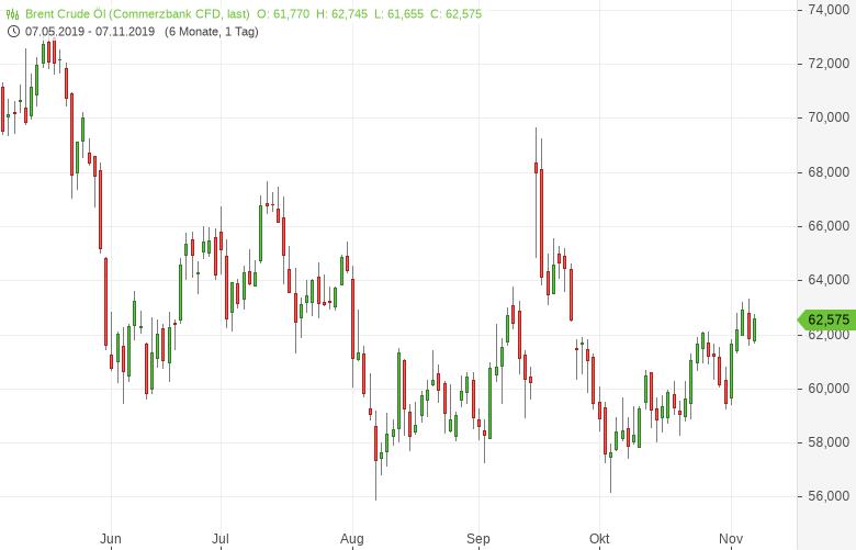 Brent-Ölpreis-steigt-deutlich-Neuer-Lichtblick-im-Handelsstreit-Bernd-Lammert-GodmodeTrader.de-1
