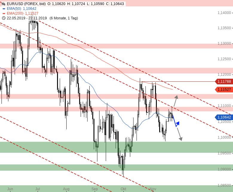 Market-Chartcheck-DAX-mit-zweitem-intraday-Reversal-Chartanalyse-Armin-Hecktor-GodmodeTrader.de-5
