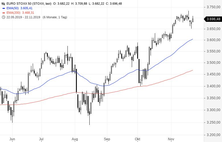 Weltgrößter-Hedgefonds-bereitet-sich-auf-Aktiencrash-vor-Kommentar-Oliver-Baron-GodmodeTrader.de-2