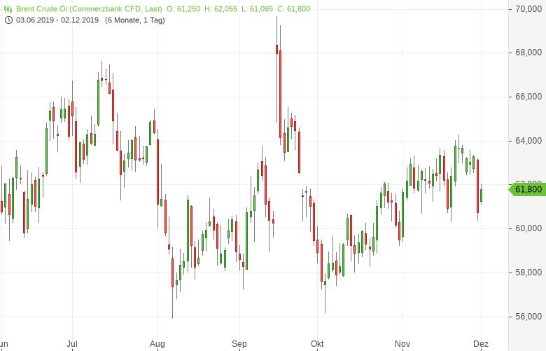 Der-Ölmarkt-steht-vor-einer-spannenden-Woche-Bernd-Lammert-GodmodeTrader.de-1