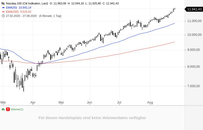 US-Notenbank-gibt-sich-geldpolitischen-Freifahrtsschein-Kommentar-Oliver-Baron-GodmodeTrader.de-1
