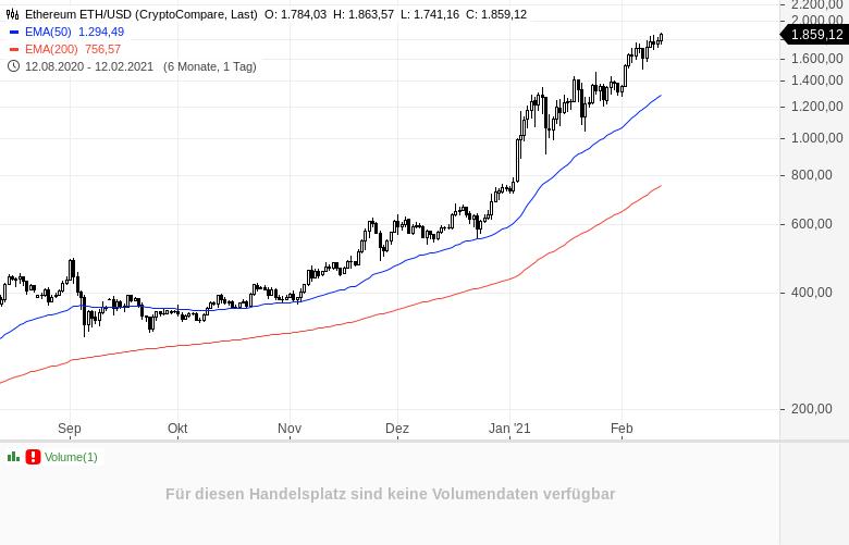 Was-hinter-dem-Bitcoin-und-anderen-Kryptowährungen-steckt-Kommentar-Sascha-Huber-GodmodeTrader.de-2