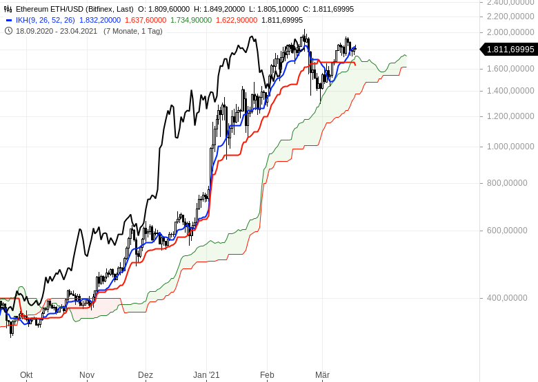 Die-Rekordjagd-an-den-Börsen-geht-weiter-Chartanalyse-Oliver-Baron-GodmodeTrader.de-19