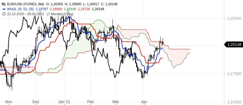 Gold-hui-Bitcoin-pfui-Chartanalyse-Oliver-Baron-GodmodeTrader.de-9