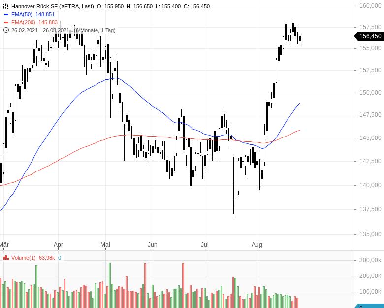 DAX-Aufstieg-Diese-Aktien-haben-die-besten-Chancen-Kommentar-Oliver-Baron-GodmodeTrader.de-13