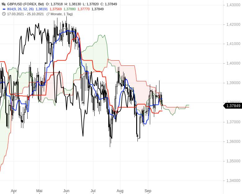 Aktienmärkte-Die-Spreu-trennt-sich-vom-Weizen-Chartanalyse-Oliver-Baron-GodmodeTrader.de-15