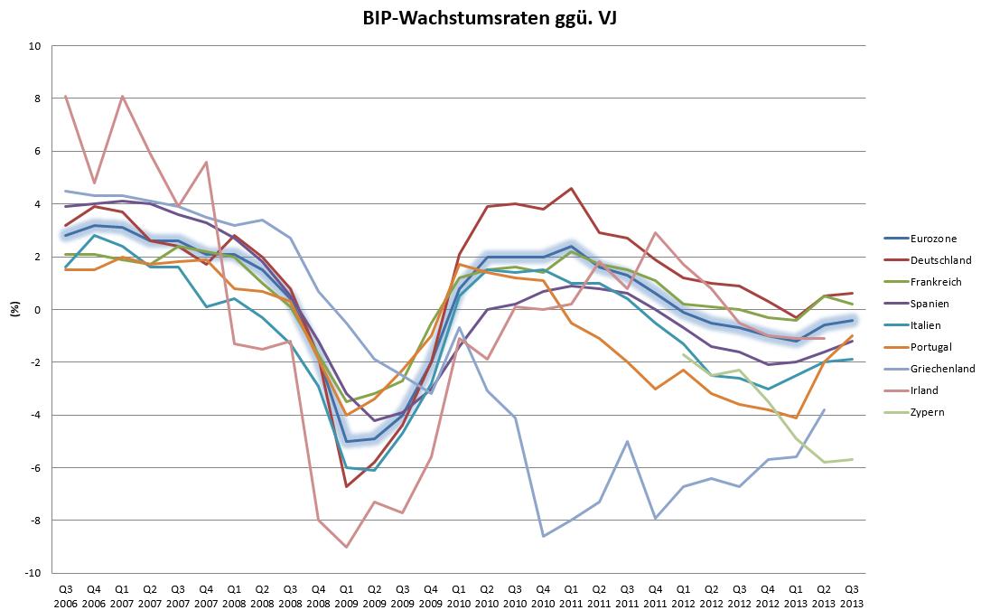 Weltmärkte-im-Fokus-Trendwende-in-der-Eurozone-Kommentar-Oliver-Baron-GodmodeTrader.de-1