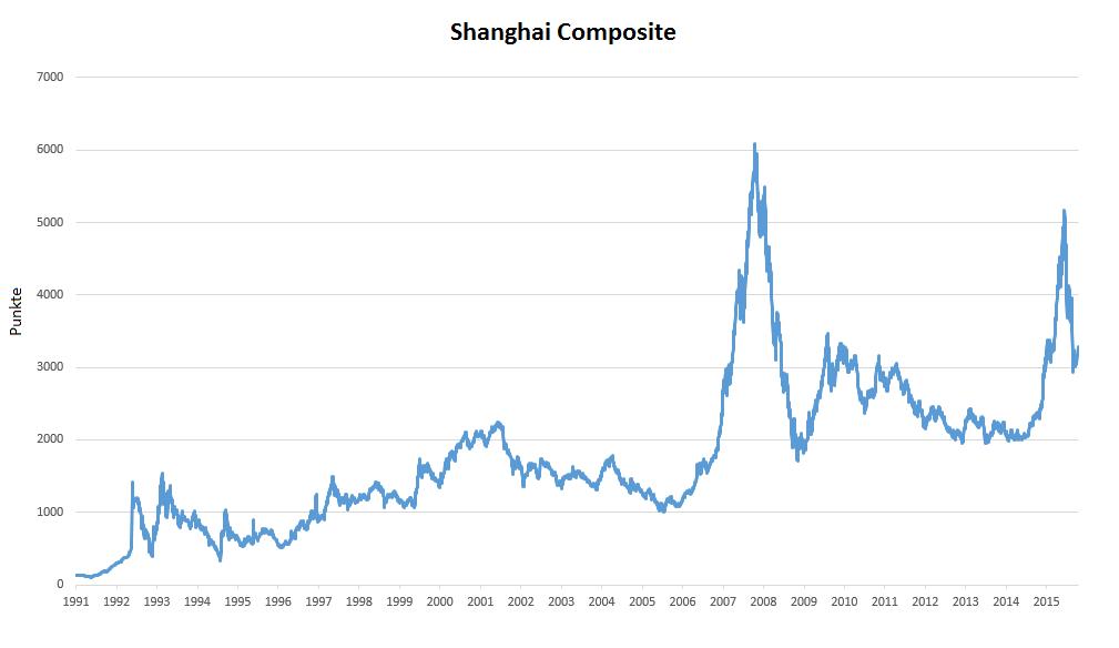 China-überholt-USA-bei-Zahl-der-Milliardäre-Oliver-Baron-GodmodeTrader.de-1