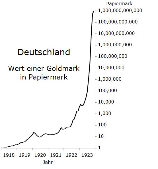 Kommt-die-Hyperinflation-doch-noch-Oliver-Baron-GodmodeTrader.de-1