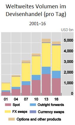 Devisenhandel-Deutschland-bleibt-Entwicklungsland-Kommentar-Oliver-Baron-GodmodeTrader.de-1