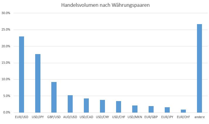 Devisenhandel-Deutschland-bleibt-Entwicklungsland-Kommentar-Oliver-Baron-GodmodeTrader.de-3